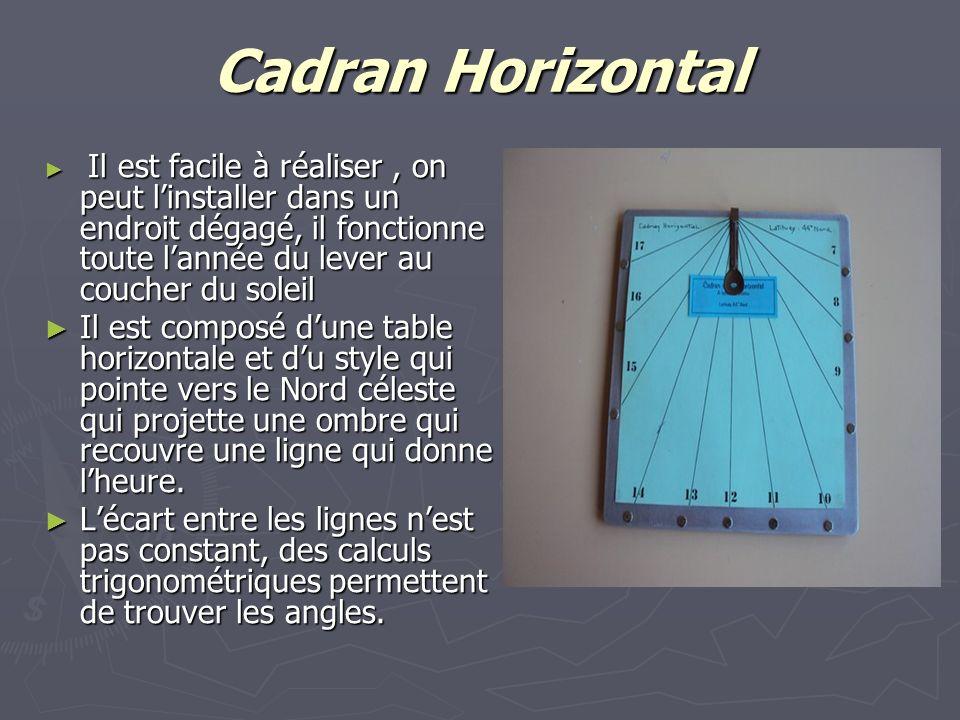 Cadran Horizontal Il est facile à réaliser , on peut l'installer dans un endroit dégagé, il fonctionne toute l'année du lever au coucher du soleil.