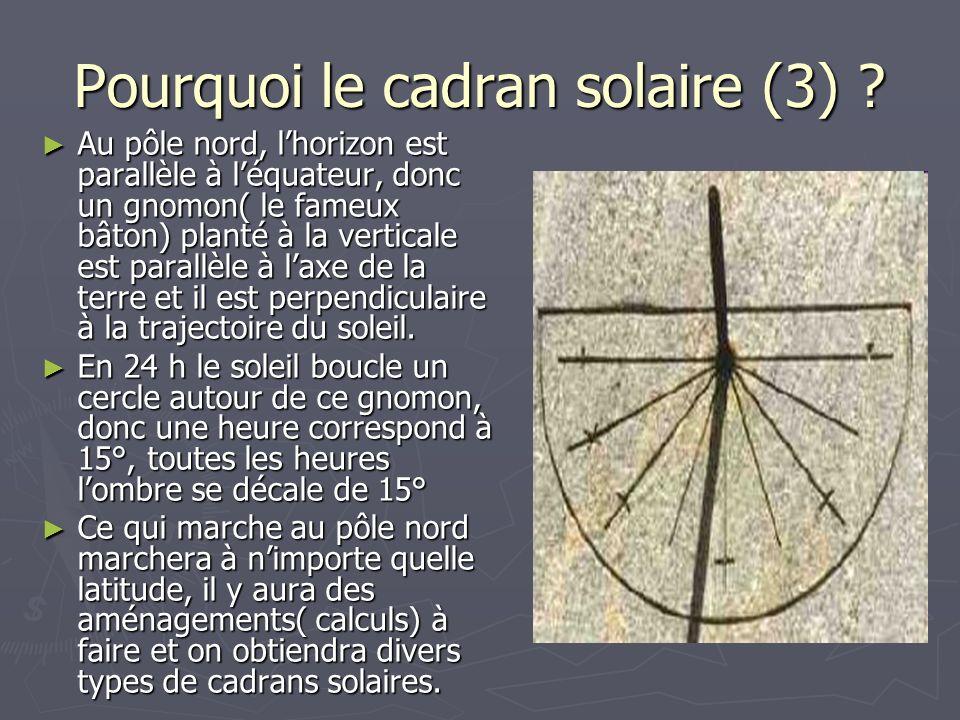 Pourquoi le cadran solaire (3)