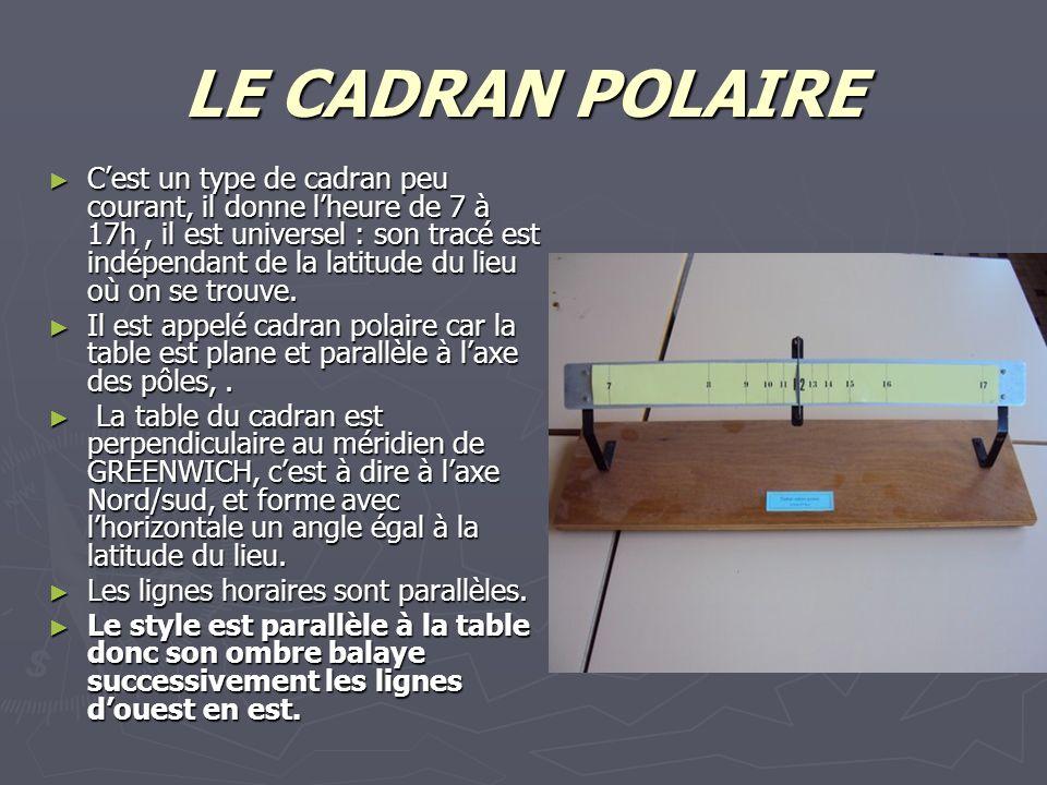 LE CADRAN POLAIRE