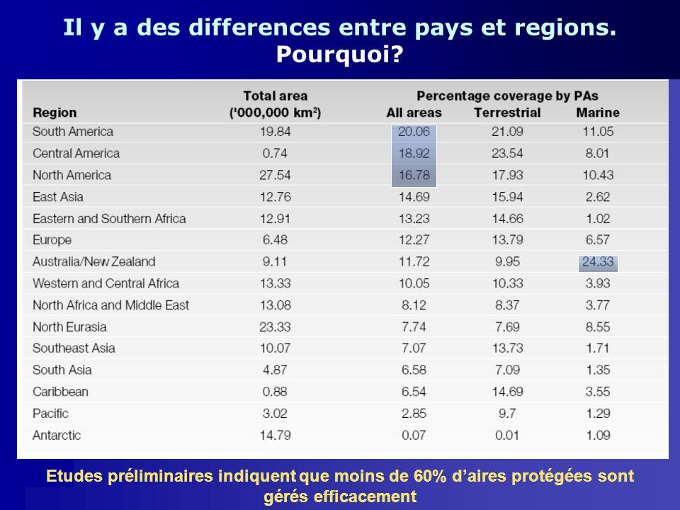 Il y a des differences entre pays et regions. Pourquoi