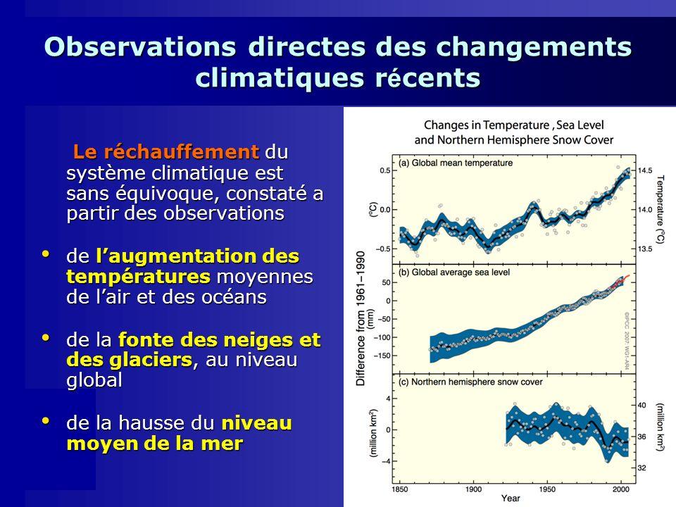 Observations directes des changements climatiques récents