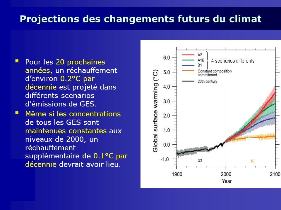 Projections des changements futurs du climat