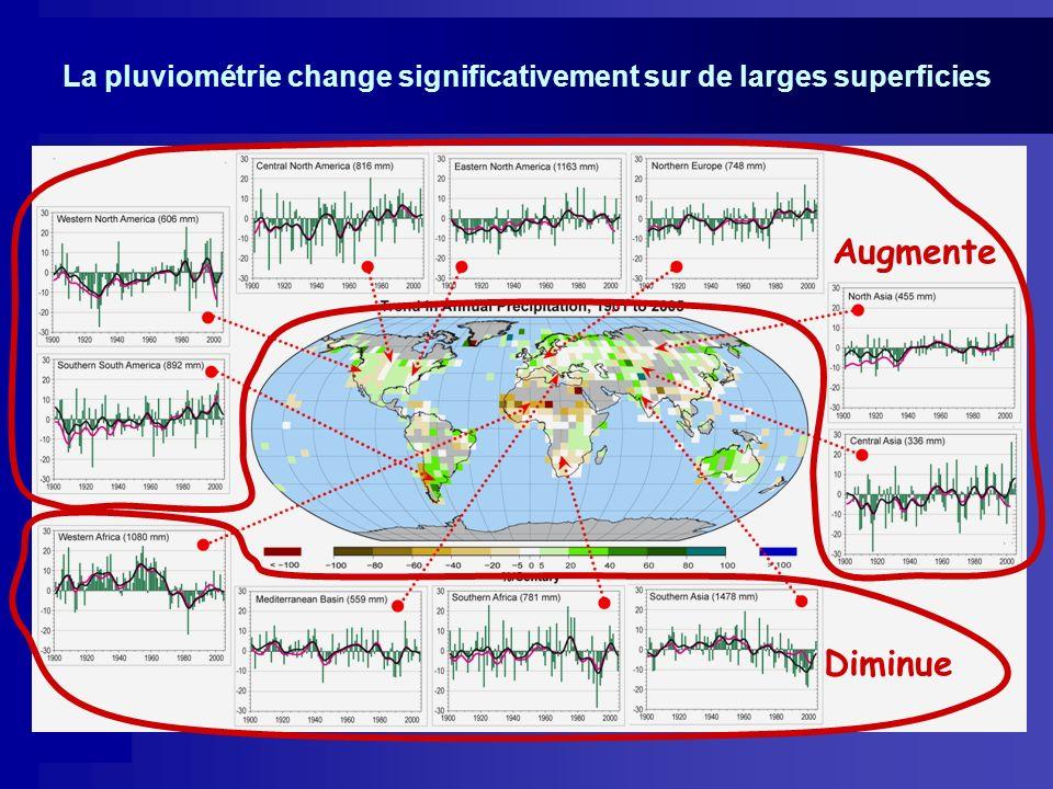La pluviométrie change significativement sur de larges superficies
