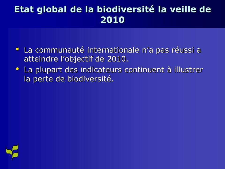 Etat global de la biodiversité la veille de 2010