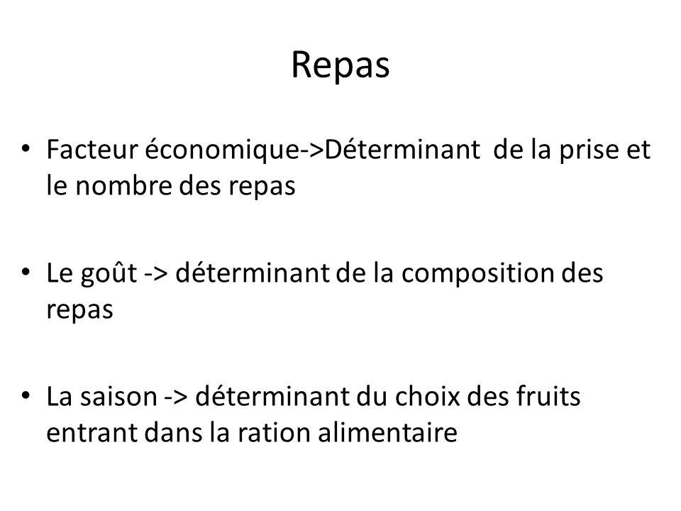 Repas Facteur économique->Déterminant de la prise et le nombre des repas. Le goût -> déterminant de la composition des repas.