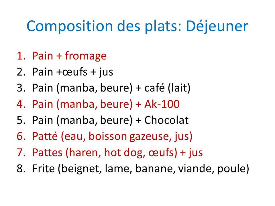 Composition des plats: Déjeuner