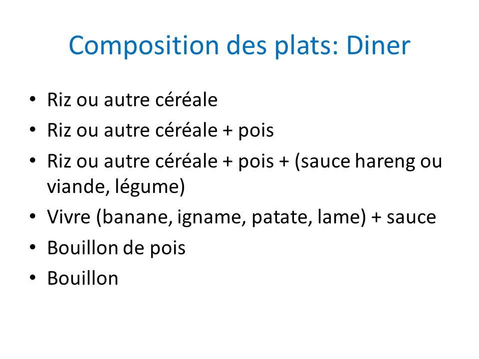 Composition des plats: Diner