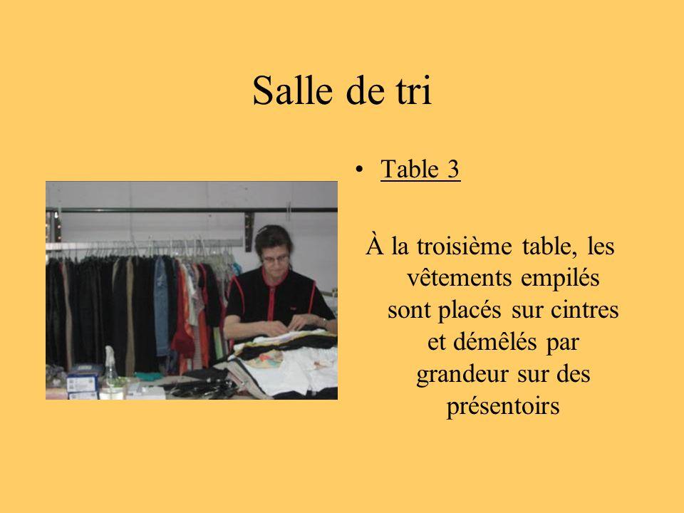 Salle de tri Table 3.
