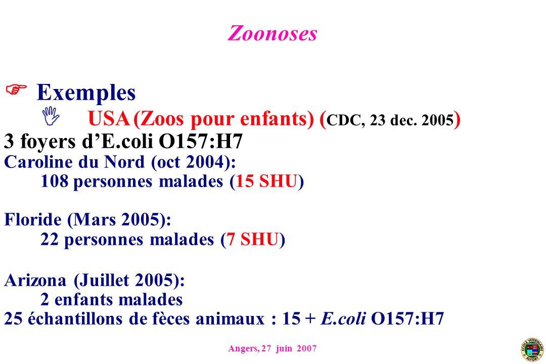  Exemples USA (Zoos pour enfants) (CDC, 23 dec. 2005) Zoonoses