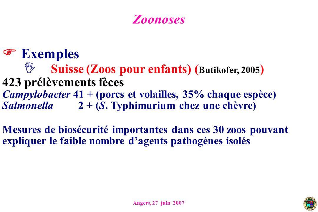  Exemples Suisse (Zoos pour enfants) (Butikofer, 2005) Zoonoses