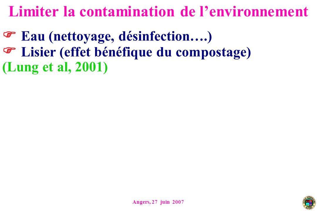 Limiter la contamination de l'environnement