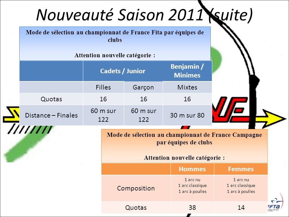 Nouveauté Saison 2011 (suite)