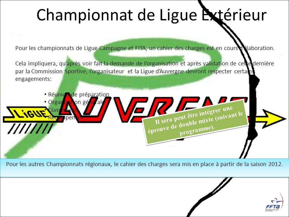 Championnat de Ligue Extérieur