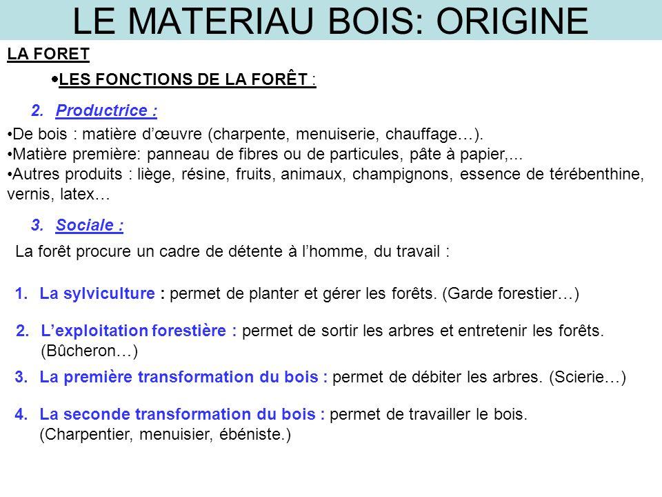 LE MATERIAU BOIS: ORIGINE