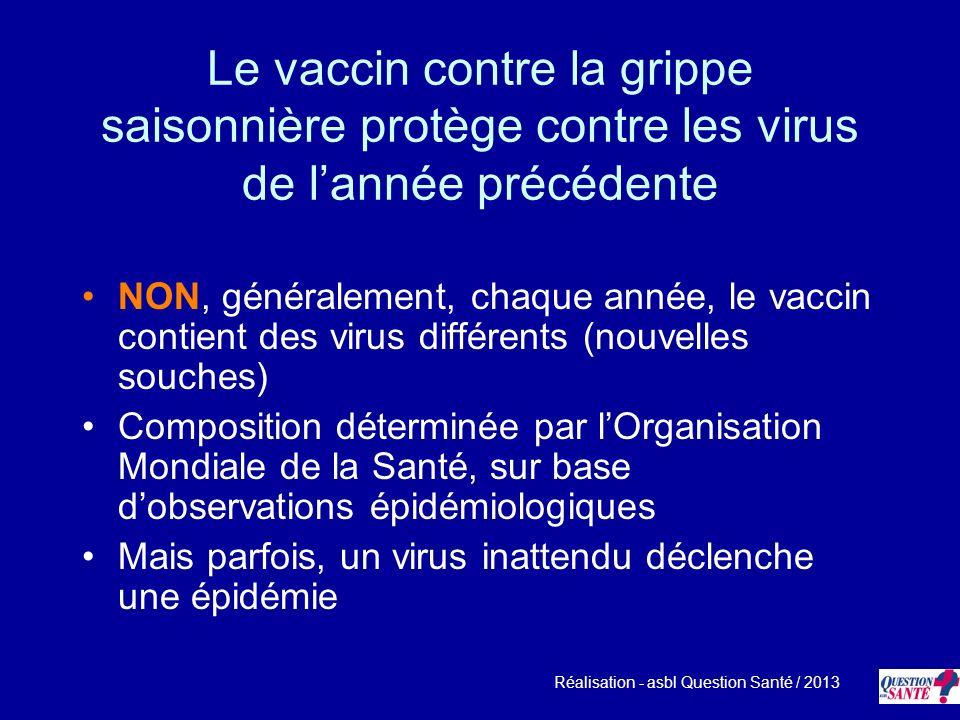 Le vaccin contre la grippe saisonnière protège contre les virus de l'année précédente