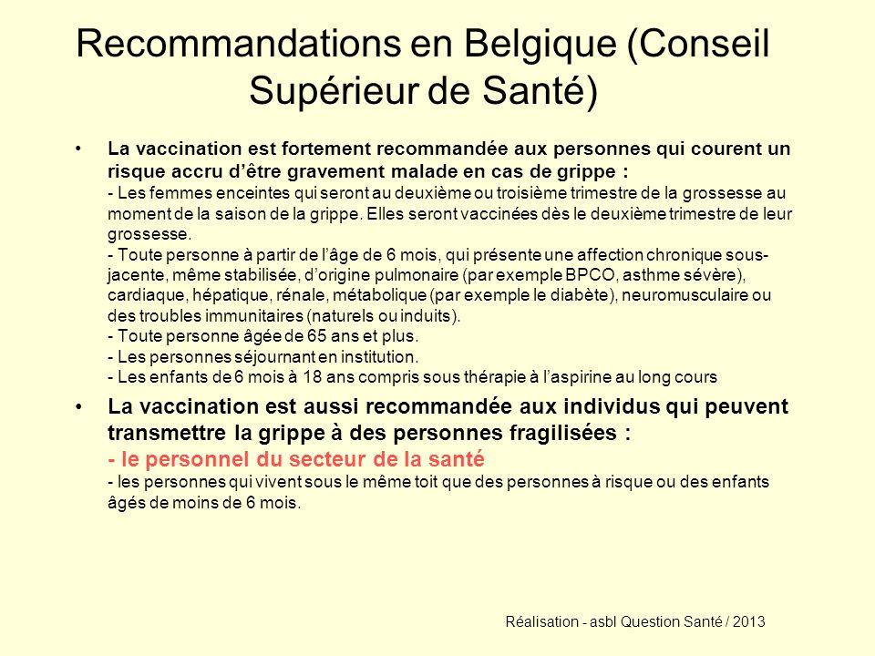 Recommandations en Belgique (Conseil Supérieur de Santé)
