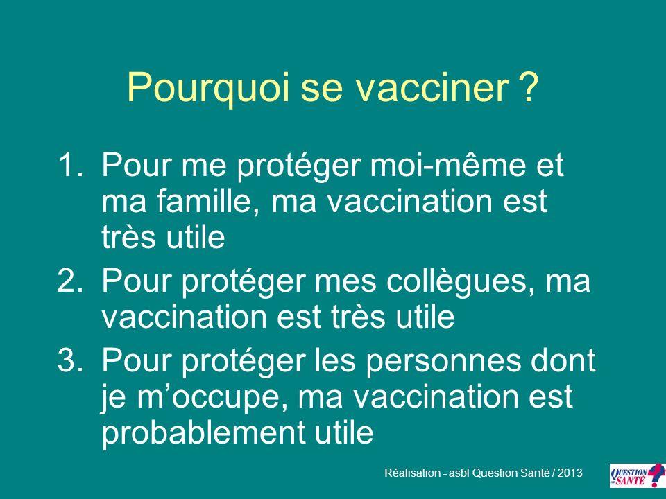 Pourquoi se vacciner Pour me protéger moi-même et ma famille, ma vaccination est très utile.