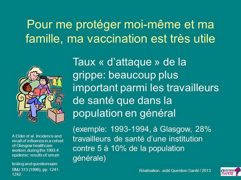 Pour me protéger moi-même et ma famille, ma vaccination est très utile