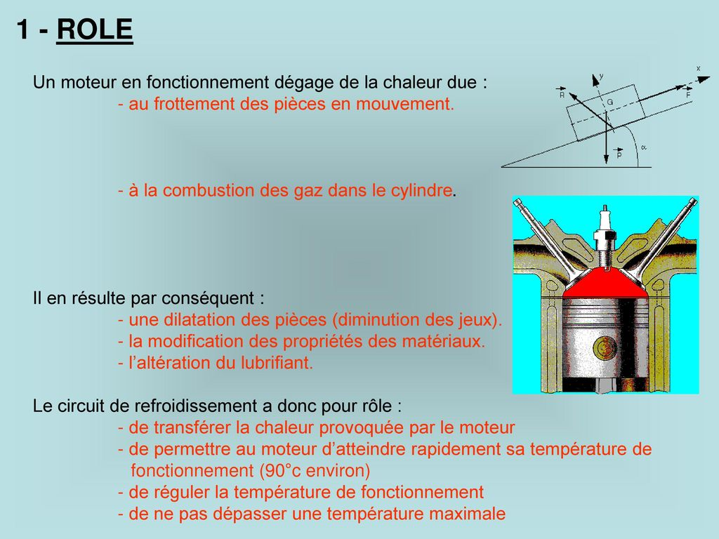 Le circuit de refroidissement ppt t l charger for Temperature de la piece