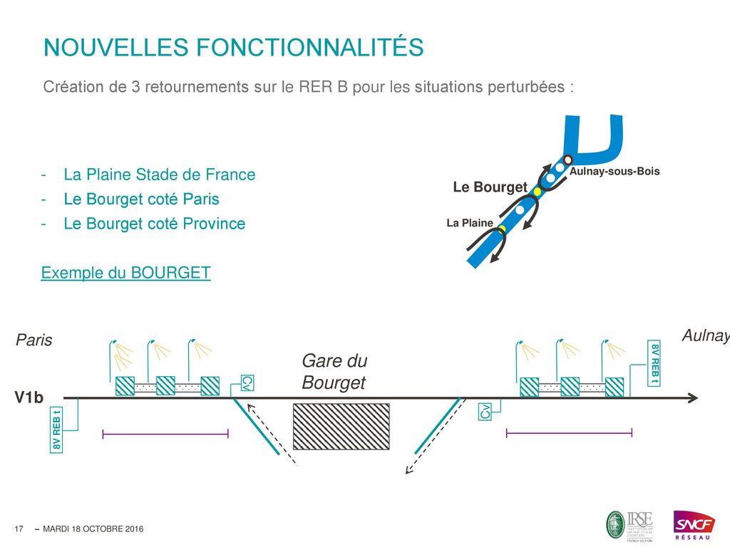 l u2019architecture technique du syst u00e8me