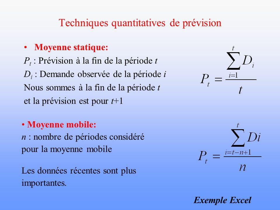 Techniques quantitatives de prévision