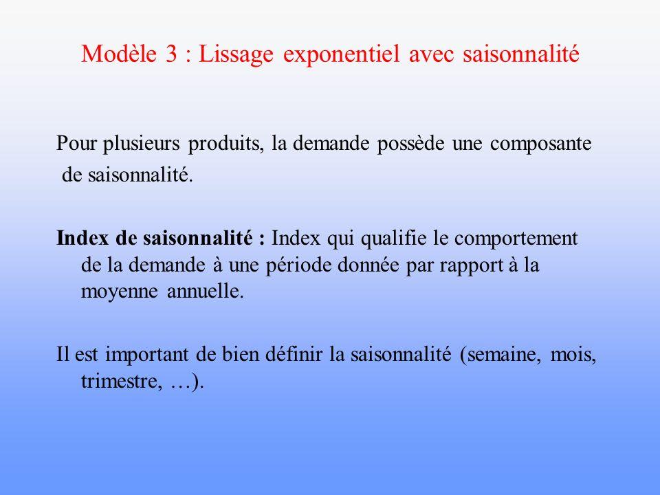 Modèle 3 : Lissage exponentiel avec saisonnalité