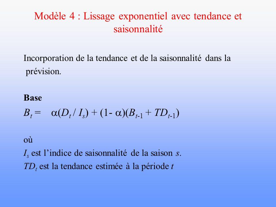 Modèle 4 : Lissage exponentiel avec tendance et saisonnalité