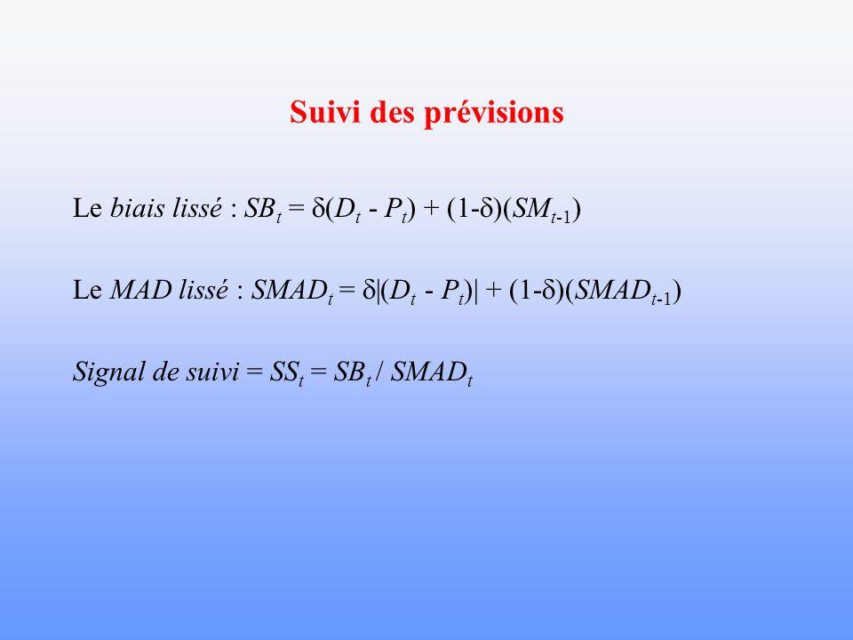 Suivi des prévisions Le biais lissé : SBt = (Dt - Pt) + (1-)(SMt-1)