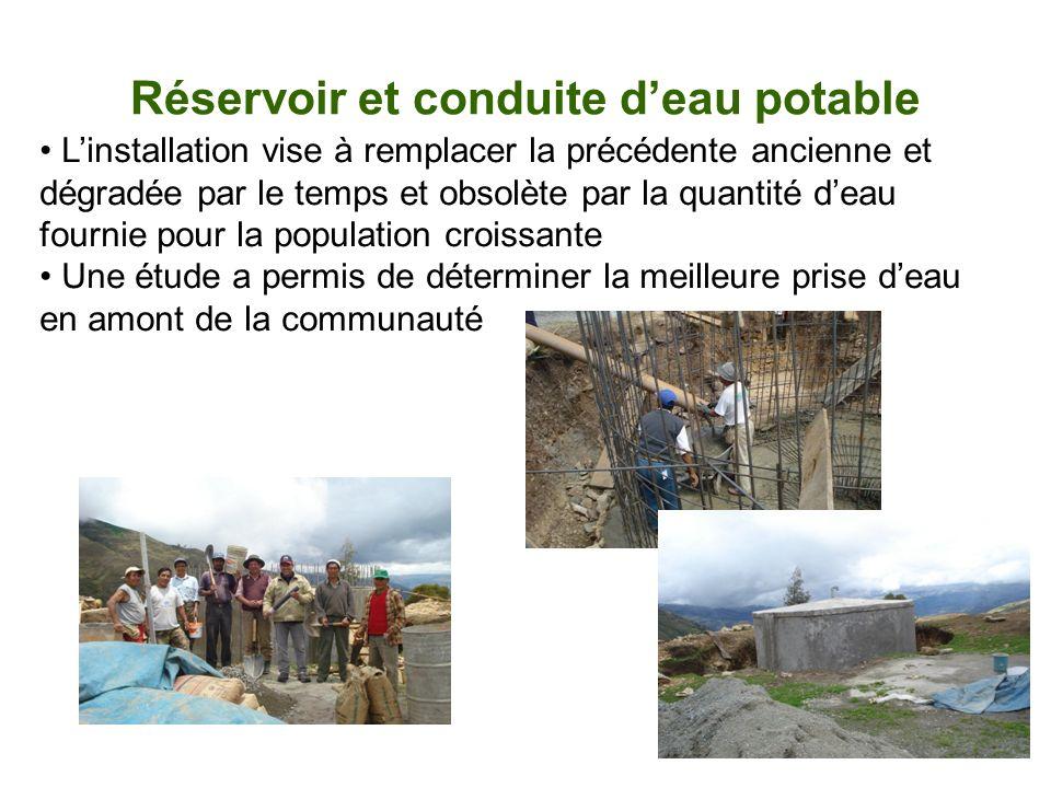 Réservoir et conduite d'eau potable