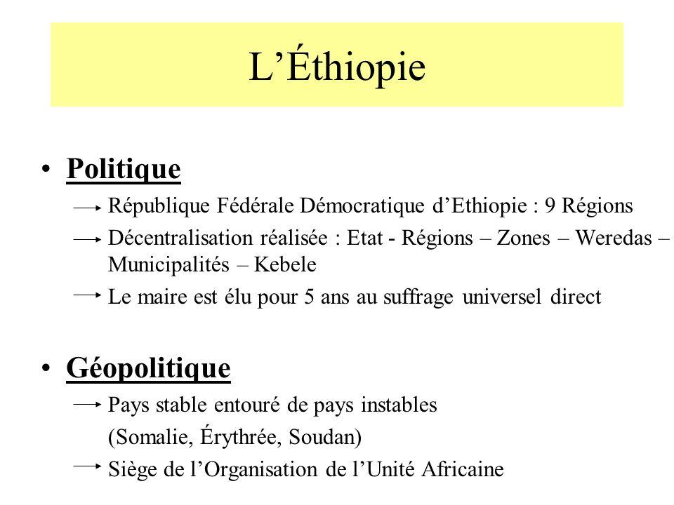 L'Éthiopie Politique Géopolitique