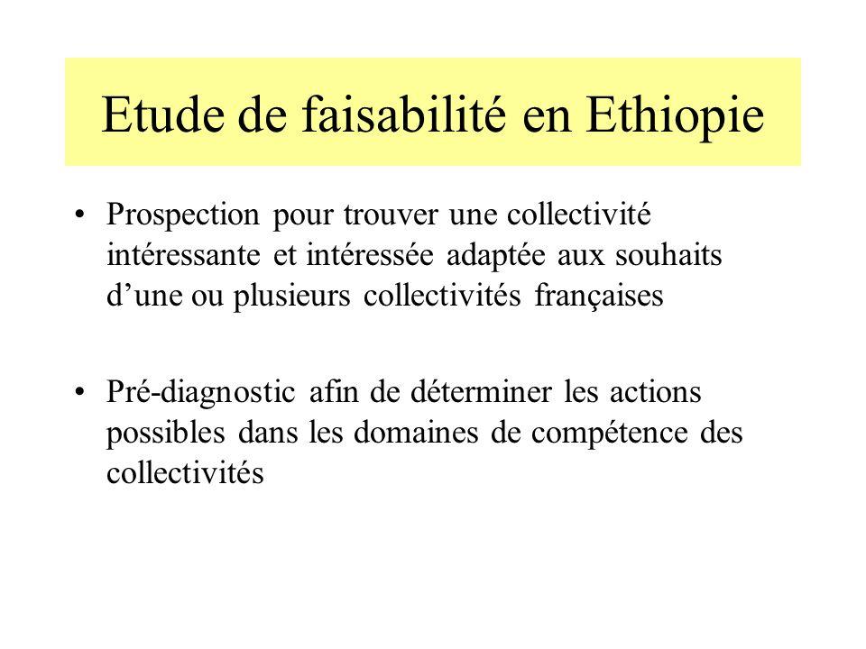 Etude de faisabilité en Ethiopie