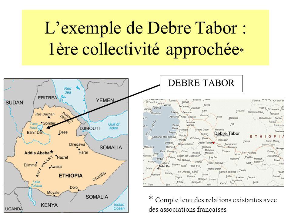 L'exemple de Debre Tabor : 1ère collectivité approchée*