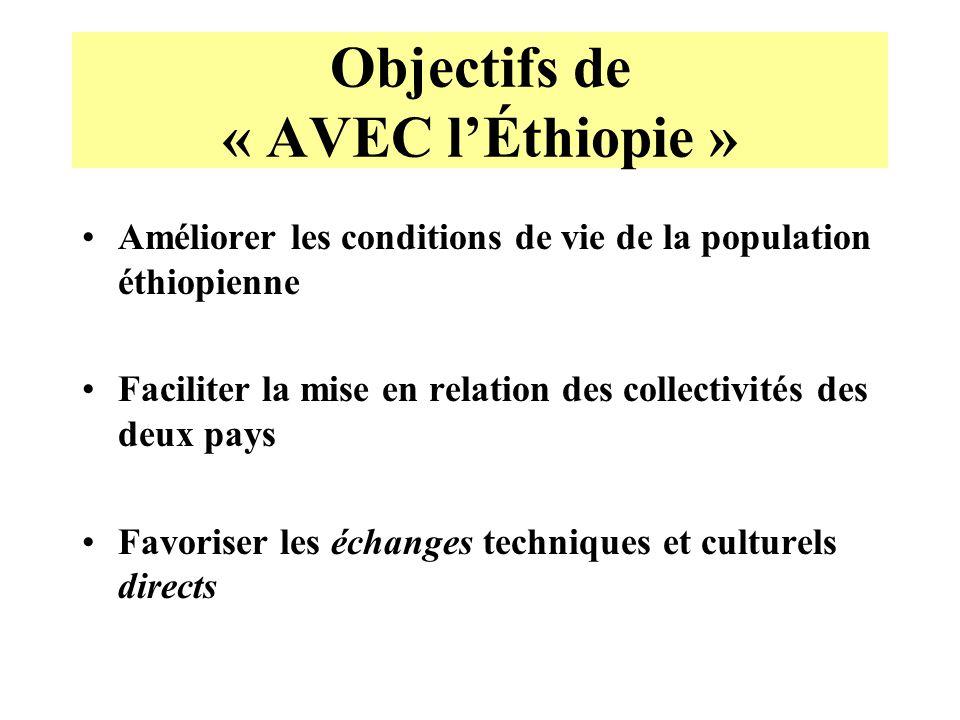 Objectifs de « AVEC l'Éthiopie »