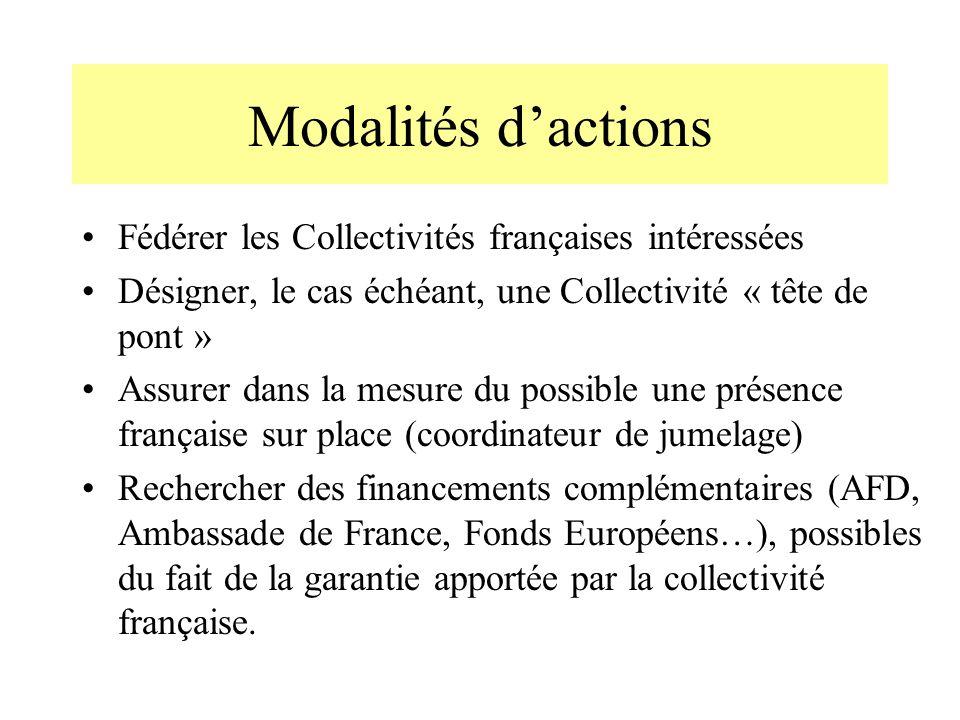Modalités d'actions Fédérer les Collectivités françaises intéressées