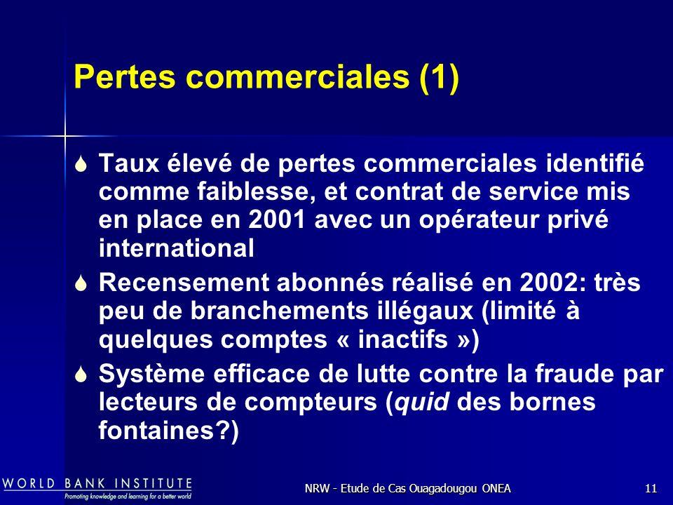 Pertes commerciales (1)