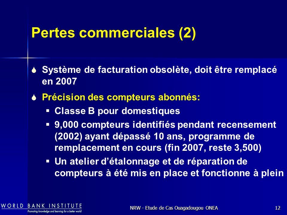 Pertes commerciales (2)