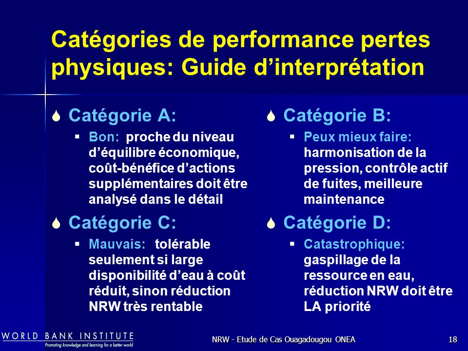 Catégories de performance pertes physiques: Guide d'interprétation