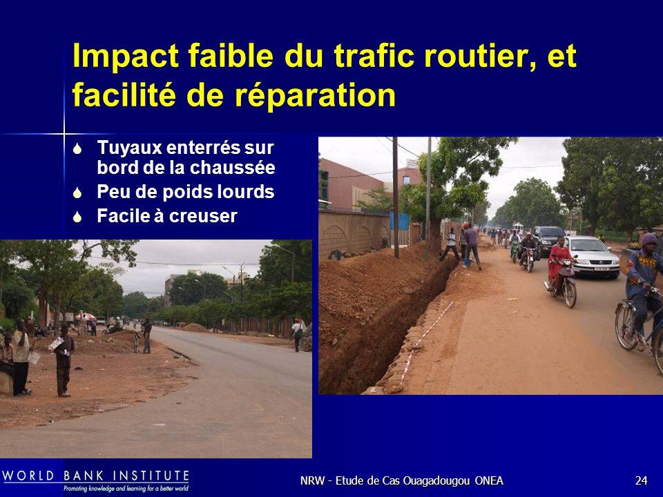 Impact faible du trafic routier, et facilité de réparation