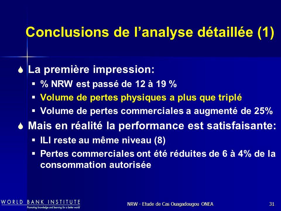 Conclusions de l'analyse détaillée (1)