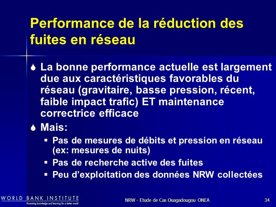 Performance de la réduction des fuites en réseau