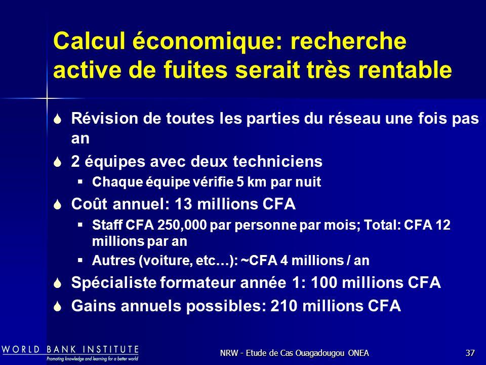 Calcul économique: recherche active de fuites serait très rentable