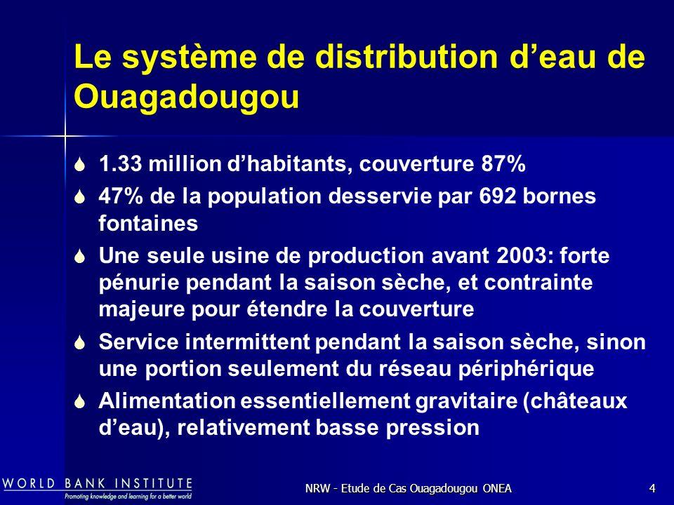 Le système de distribution d'eau de Ouagadougou