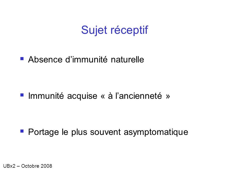 Sujet réceptif Absence d'immunité naturelle