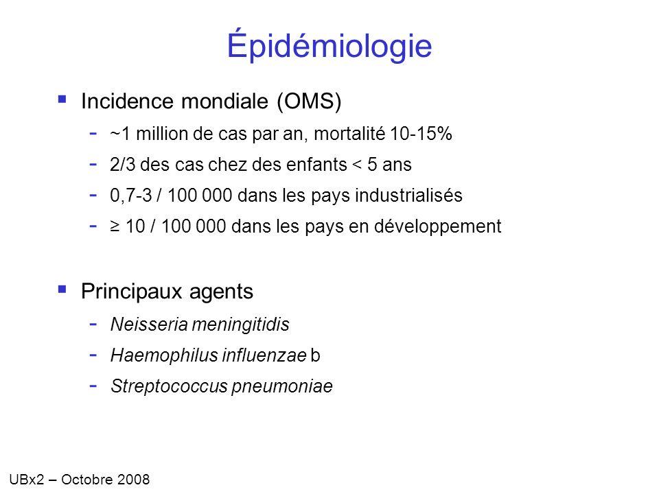 Épidémiologie Incidence mondiale (OMS) Principaux agents