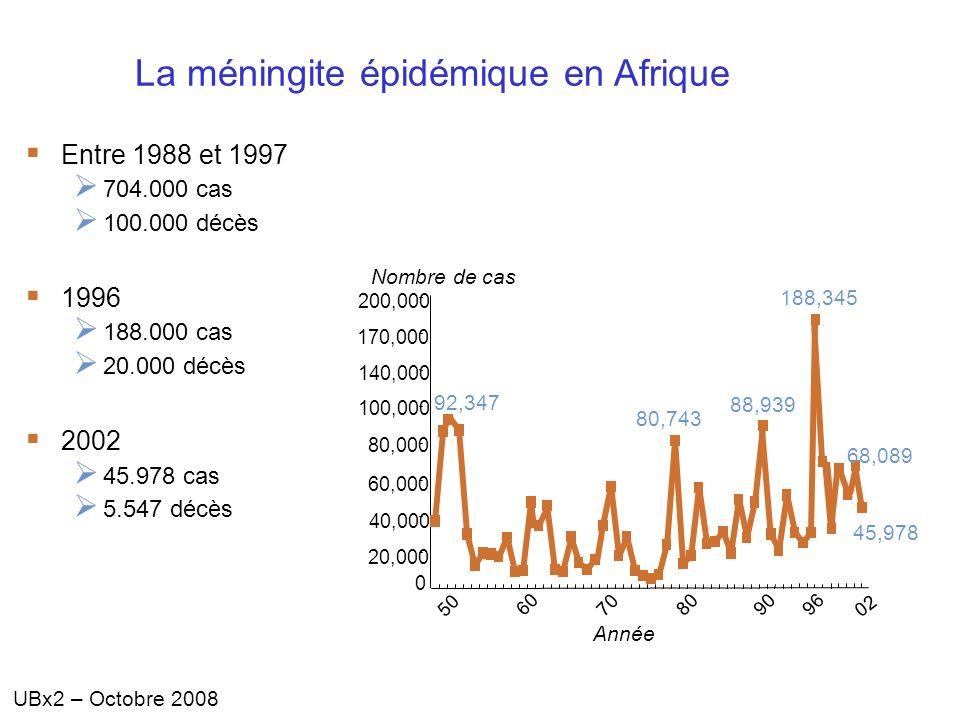 La méningite épidémique en Afrique