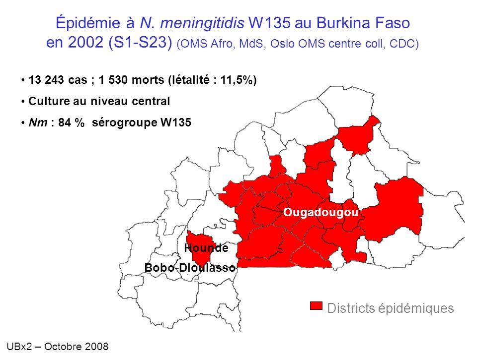 Épidémie à N. meningitidis W135 au Burkina Faso en 2002 (S1-S23) (OMS Afro, MdS, Oslo OMS centre coll, CDC)