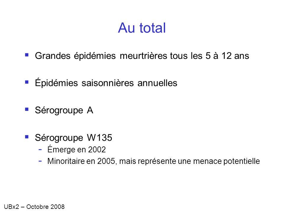 Au total Grandes épidémies meurtrières tous les 5 à 12 ans
