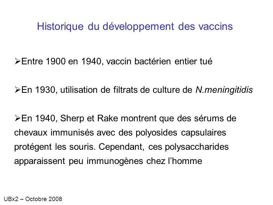 Historique du développement des vaccins