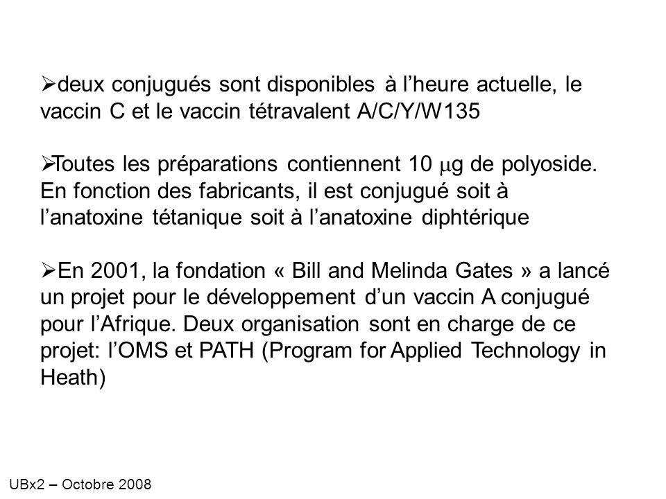 deux conjugués sont disponibles à l'heure actuelle, le vaccin C et le vaccin tétravalent A/C/Y/W135