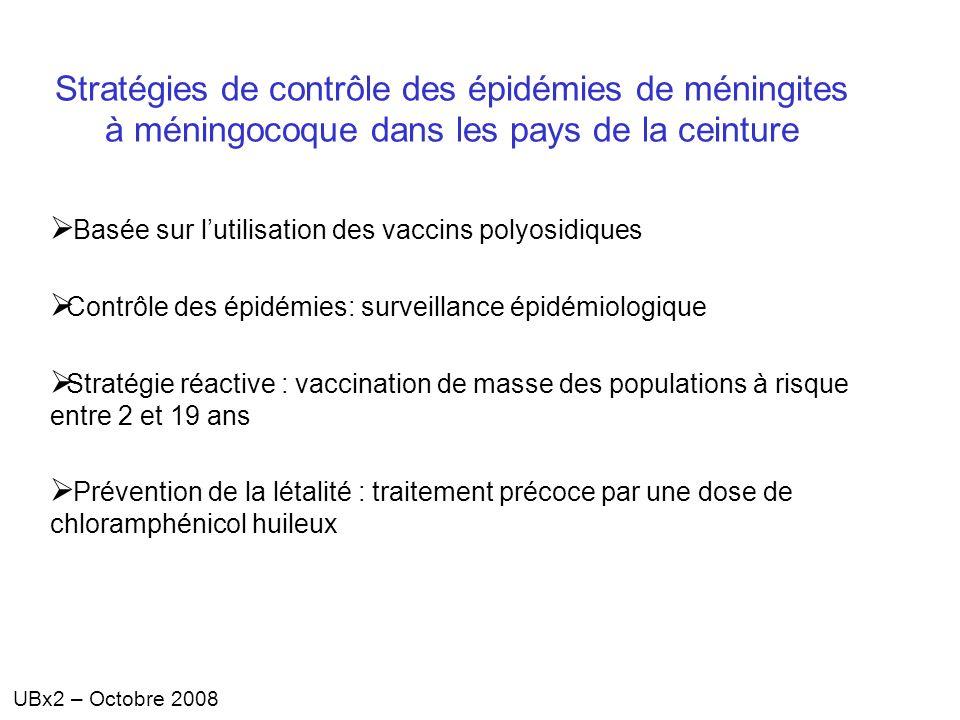Stratégies de contrôle des épidémies de méningites à méningocoque dans les pays de la ceinture